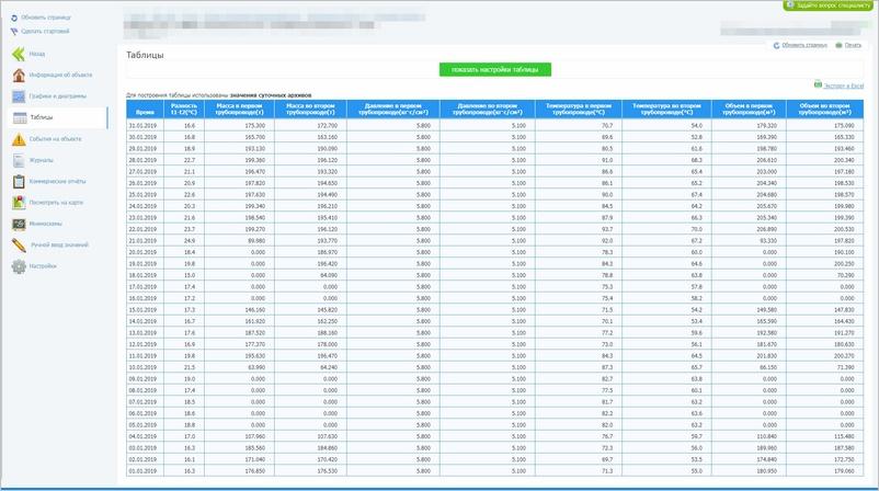 Система АТМ: Таблицы
